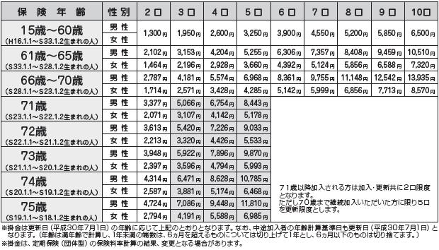 %e6%8e%9b%e9%87%91%e4%b8%80%e8%a6%a7hp%e7%94%a8